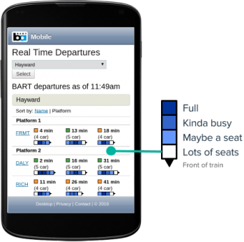 Mockup of change to mobile app showing per-car occupancy