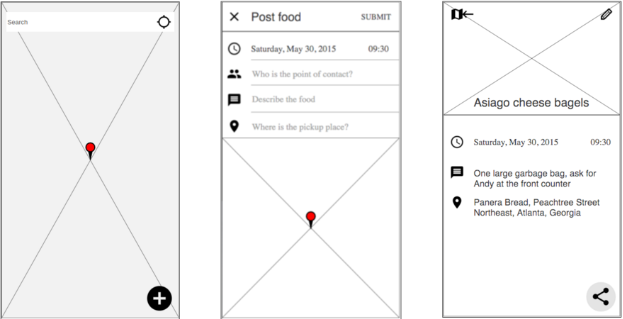 Wireframe of a mobile interface