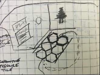 Early sketch of our exhibit